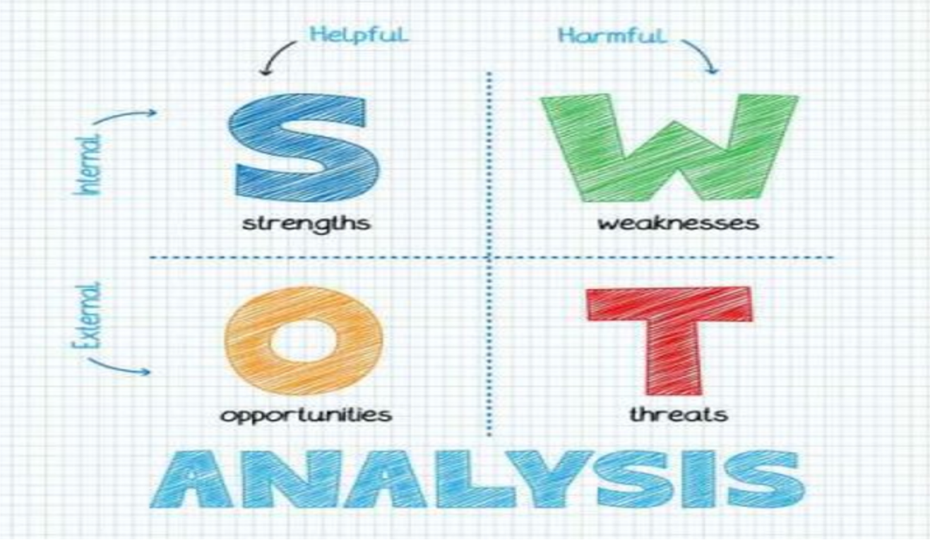 competitor analysis and swot Find amazing predesigned competitive analysis powerpoint templates, competitive analysis ppt slides, and competitive advantage templates, slides, graphics, and images  competitive analysis, swot analysis competitor comparison product comparison with brand comparison and percentage presenting this set of slides with name - product comparison with brand comparison and percentage this is a three stage process.