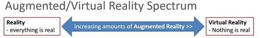 augmented_virtual_reality_spectum