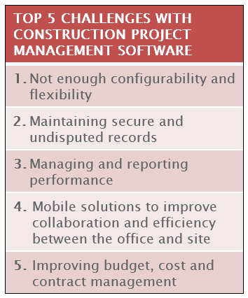 Construction Project Management Top 5 Challenges with Software