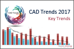 Business Advantage CAD Trends Download: Worldwide CAD Trends 2017 Survey Results