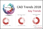 Business Advantage CAD Trends Download: Worldwide CAD Trends 2018/19 Survey Results